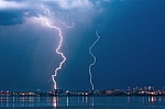Storm image.php