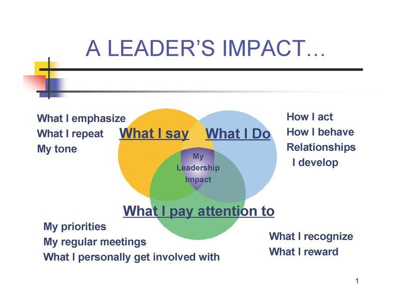 Leaders Impact graphic