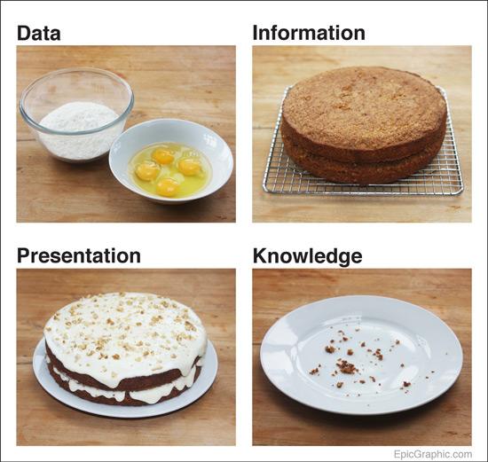 Data-cake-graphic